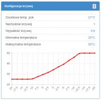 heating visu3